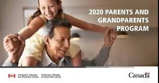加拿大移民加拿大团聚移民(PGP)