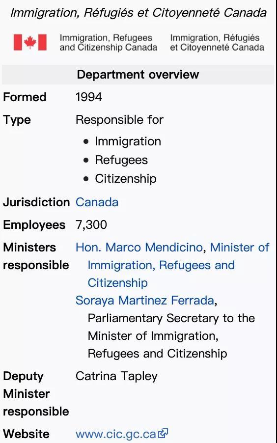 加拿大移民加拿大EE加拿大省提名