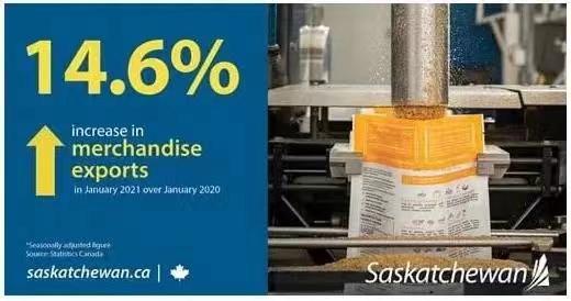 加拿大移民加拿大萨省移民萨省雇主担保移民