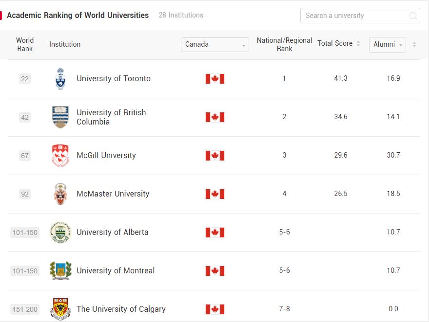 加拿大留学